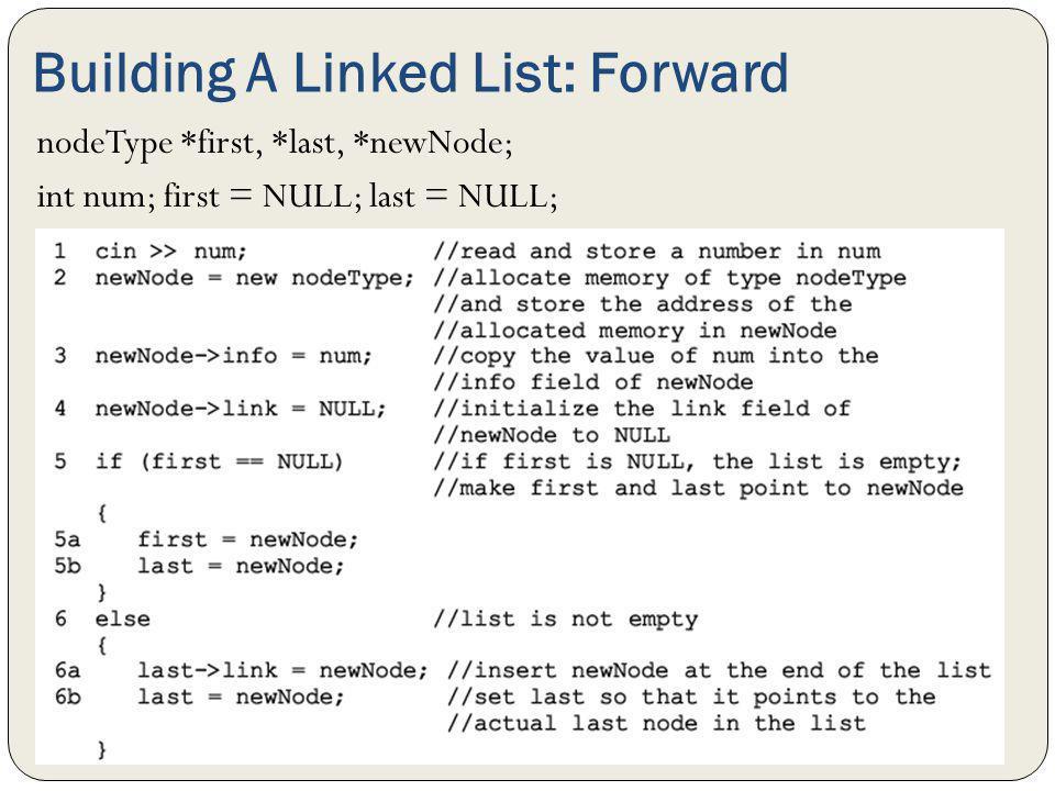 Building A Linked List: Forward