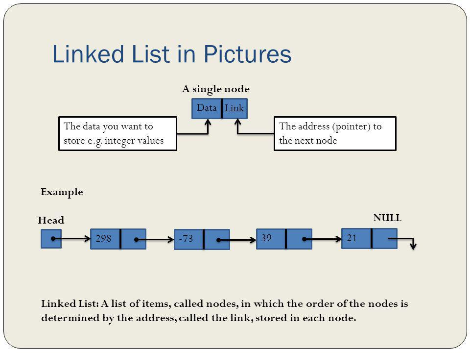 Linked List in Pictures
