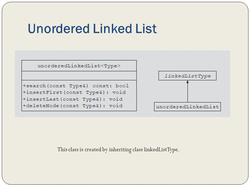 Unordered Linked List This class is created by inheriting class linkedListType.