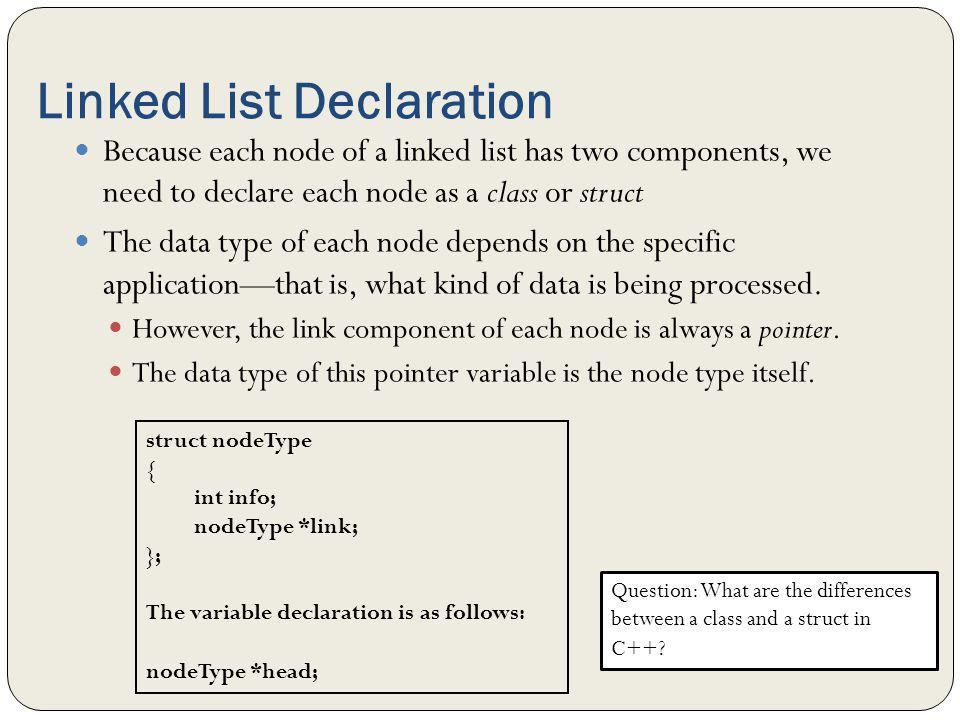 Linked List Declaration