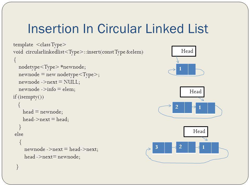 Insertion In Circular Linked List