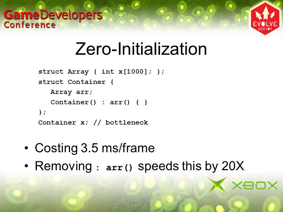 Zero-Initialization Costing 3.5 ms/frame