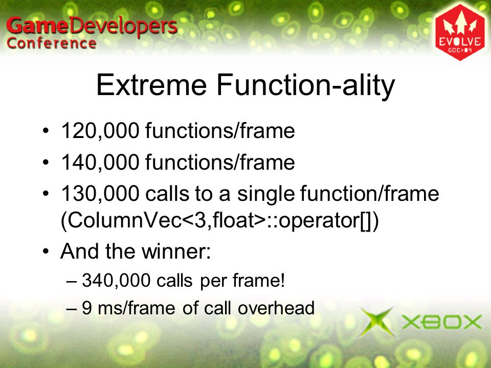 Extreme Function-ality