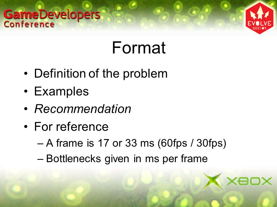 Format Definition of the problem Examples Recommendation For reference