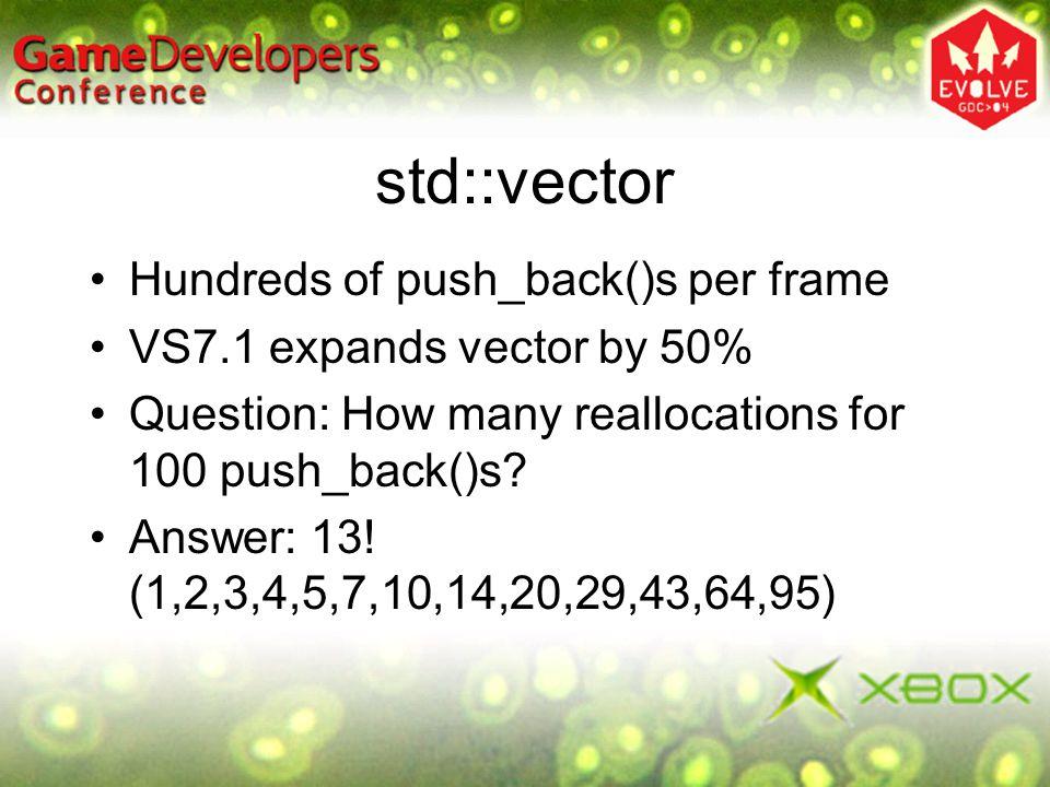 std::vector Hundreds of push_back()s per frame