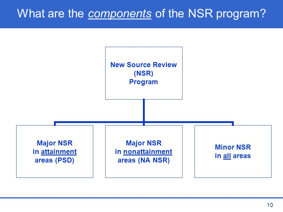 What are the components of the NSR program