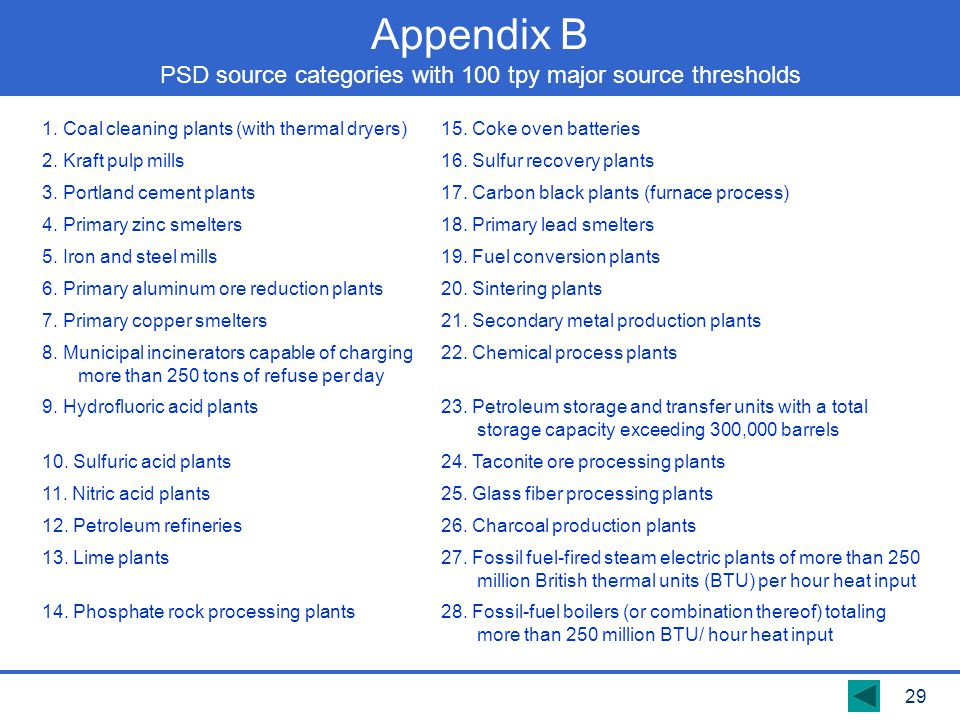 Appendix B PSD source categories with 100 tpy major source thresholds