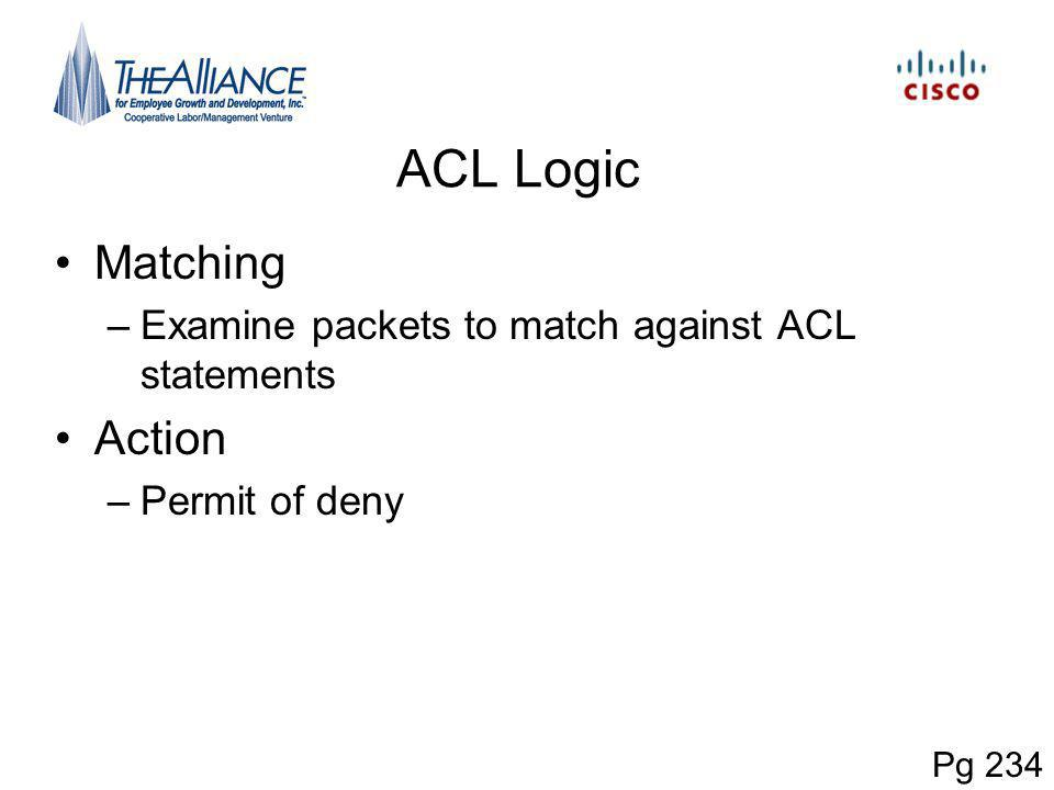 ACL Logic Matching Action