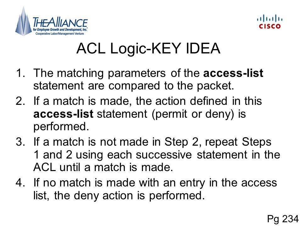 ACL Logic-KEY IDEA The matching parameters of the access-list statement are compared to the packet.