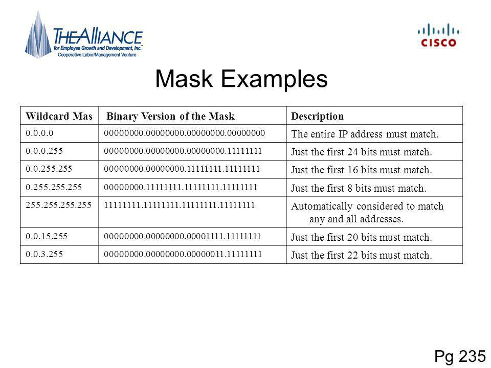 Mask Examples Pg 235 Wildcard Mas Binary Version of the Mask