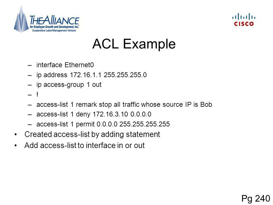 ACL Example Pg 240 Created access-list by adding statement