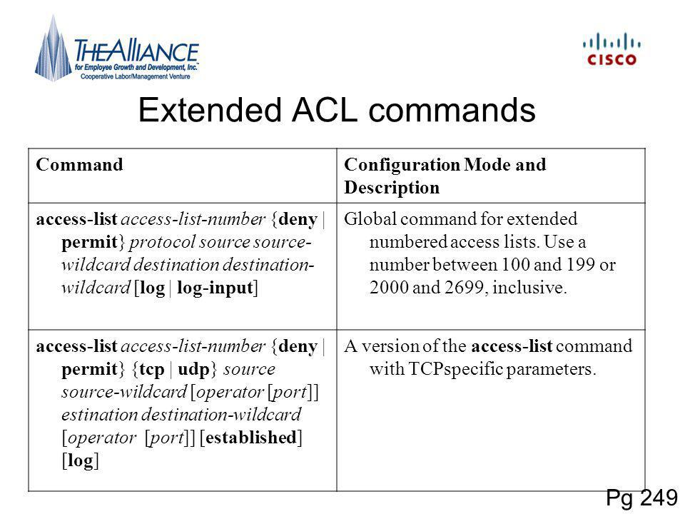 Extended ACL commands Pg 249 Command Configuration Mode and
