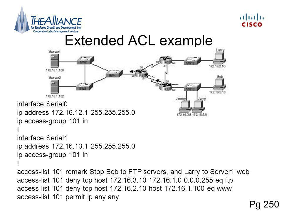 Extended ACL example Pg 250 interface Serial0
