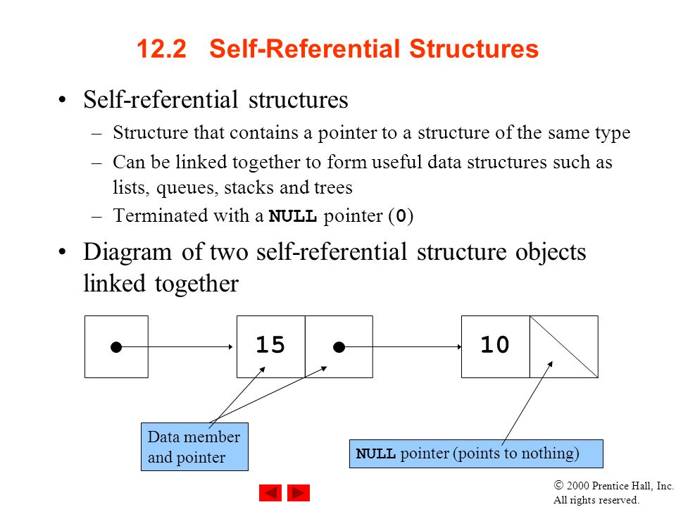 12.2 Self-Referential Structures