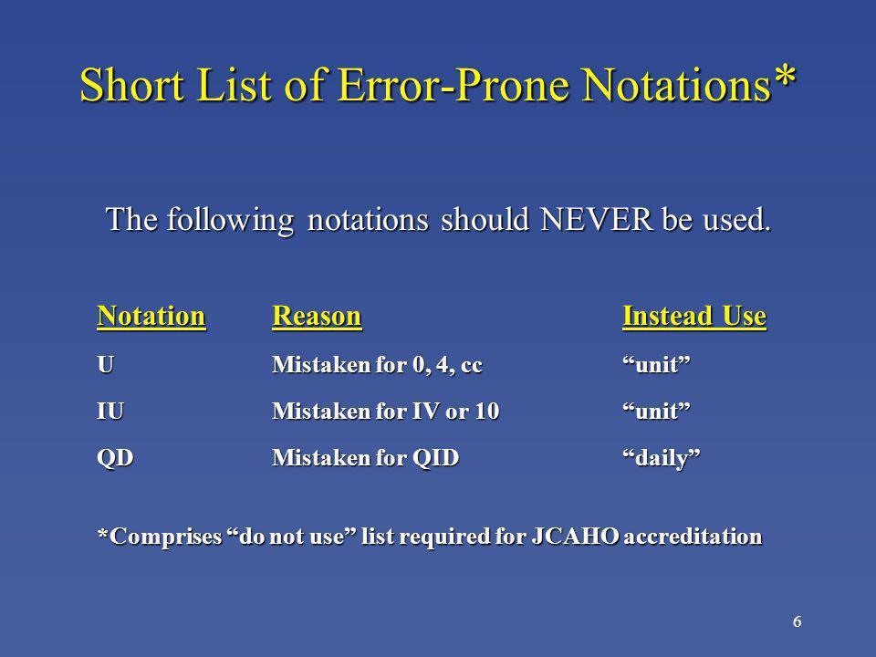 Short List of Error-Prone Notations*