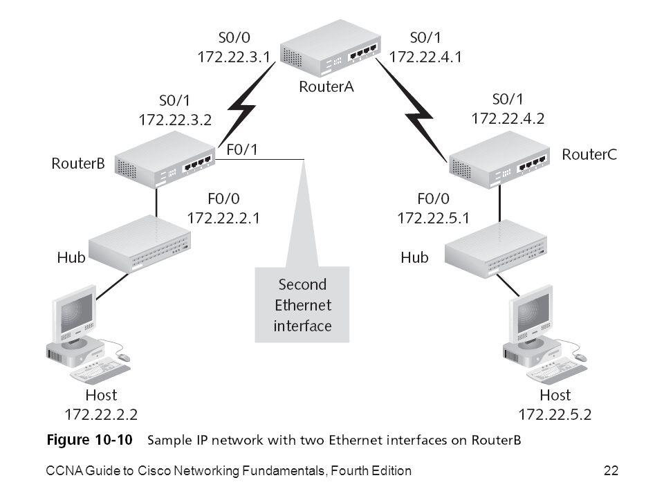 CCNA Guide to Cisco Networking Fundamentals, Fourth Edition