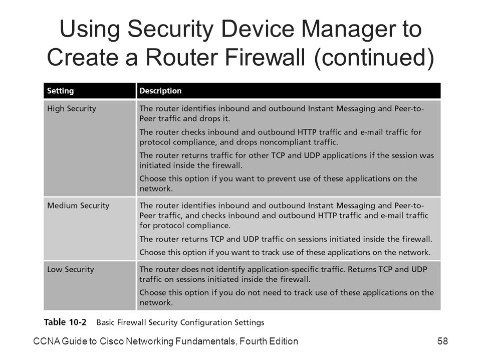 Using Security Device Manager to Create a Router Firewall (continued)