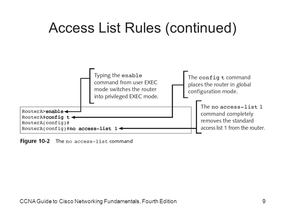 Access List Rules (continued)