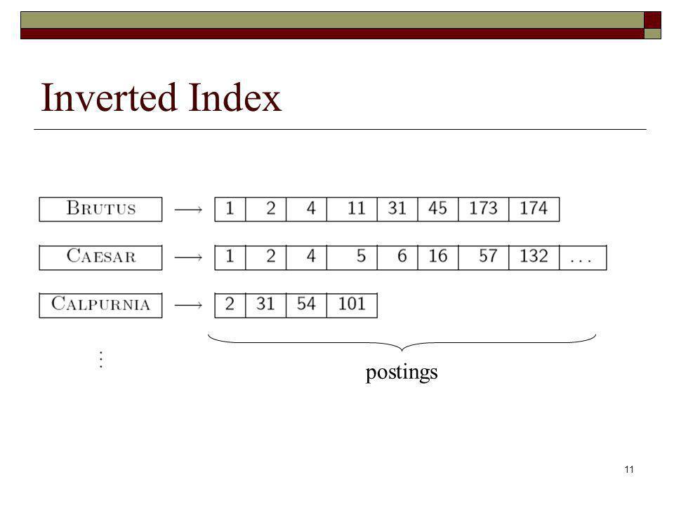 Inverted Index postings
