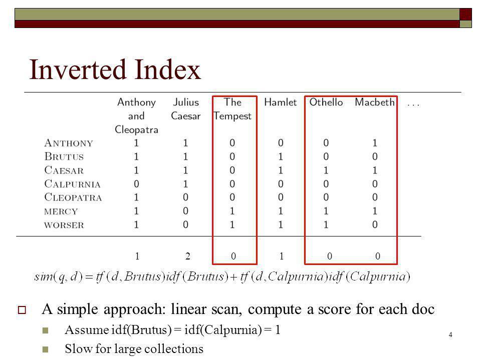 Inverted Index 1 2 0 1 0 0.