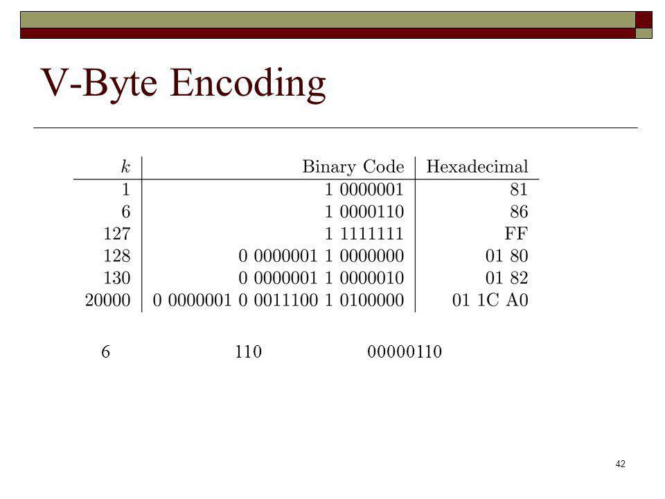 V-Byte Encoding 6 110 00000110