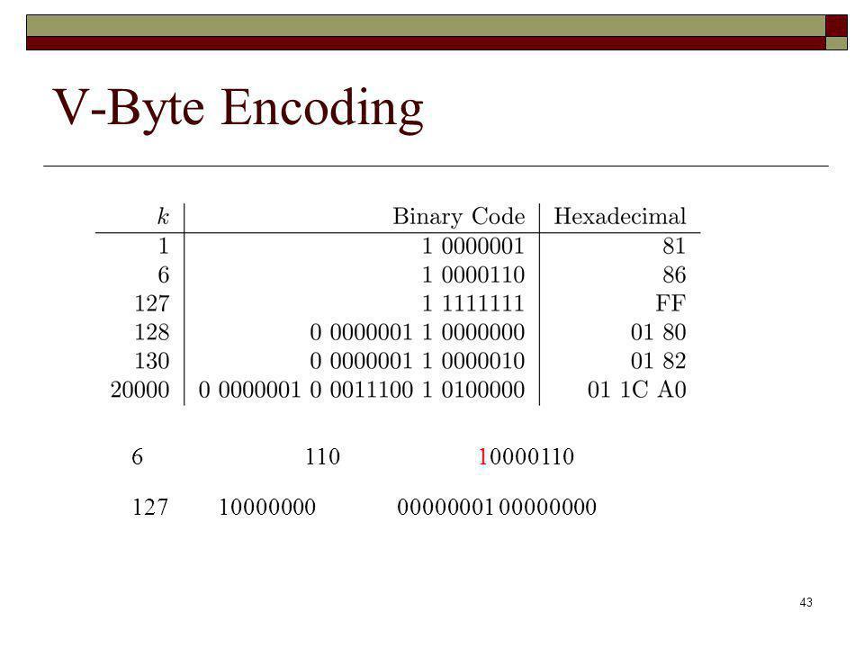 V-Byte Encoding 6 110 10000110 127 1000000 0 00000001 00000000