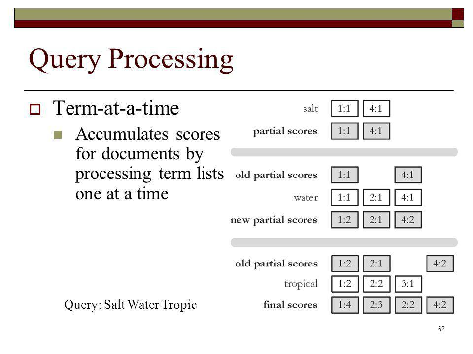 Query Processing Term-at-a-time