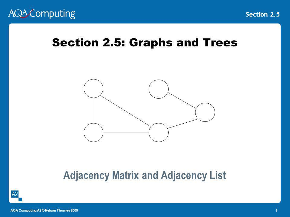 Section 2.5: Graphs and Trees