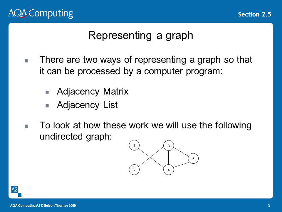 Representing a graph There are two ways of representing a graph so that it can be processed by a computer program:
