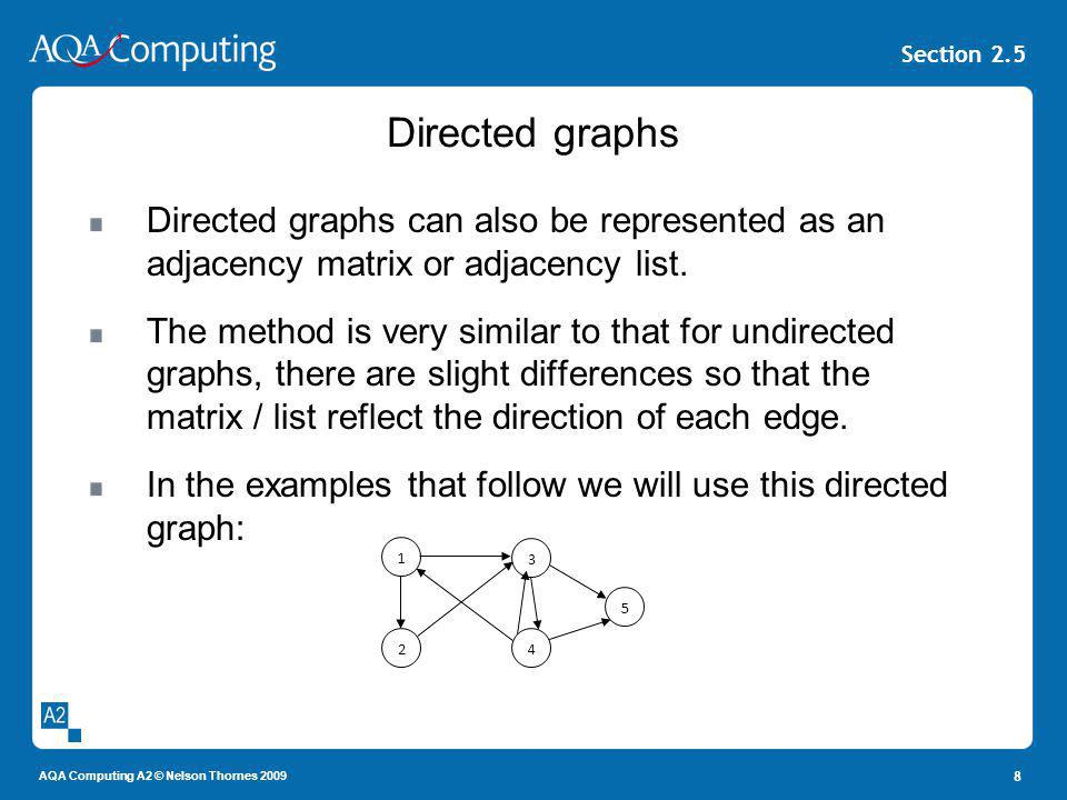 Directed graphs Directed graphs can also be represented as an adjacency matrix or adjacency list.