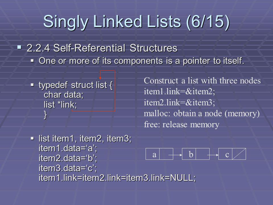 Singly Linked Lists (6/15)