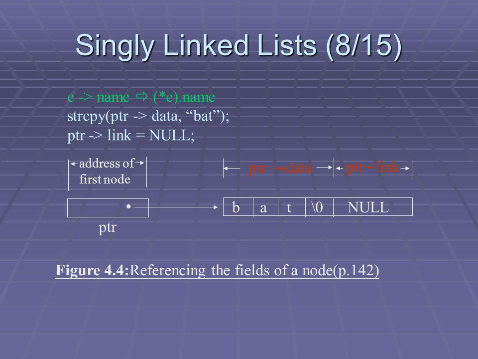 Singly Linked Lists (8/15)