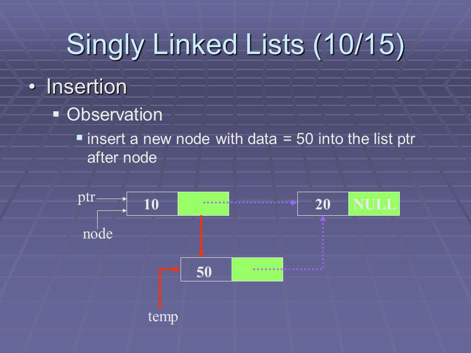 Singly Linked Lists (10/15)