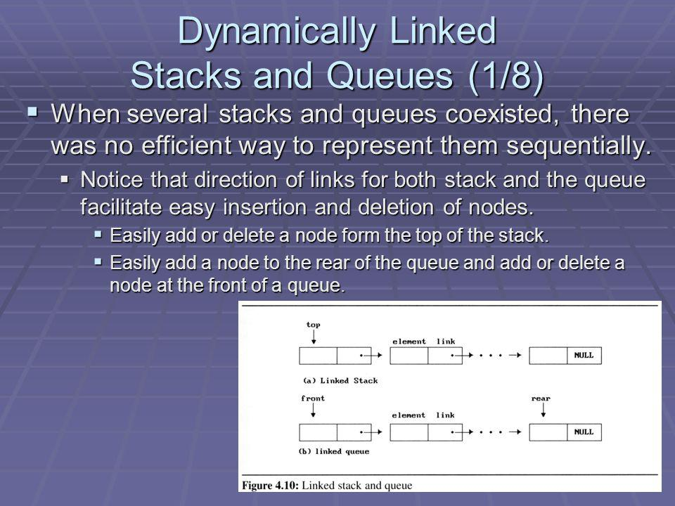 Dynamically Linked Stacks and Queues (1/8)