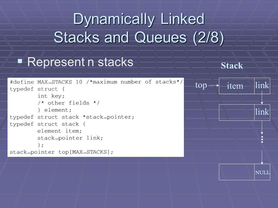 Dynamically Linked Stacks and Queues (2/8)