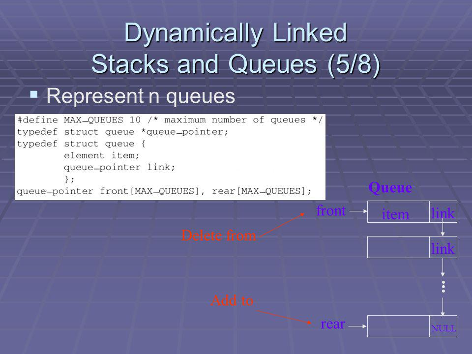Dynamically Linked Stacks and Queues (5/8)