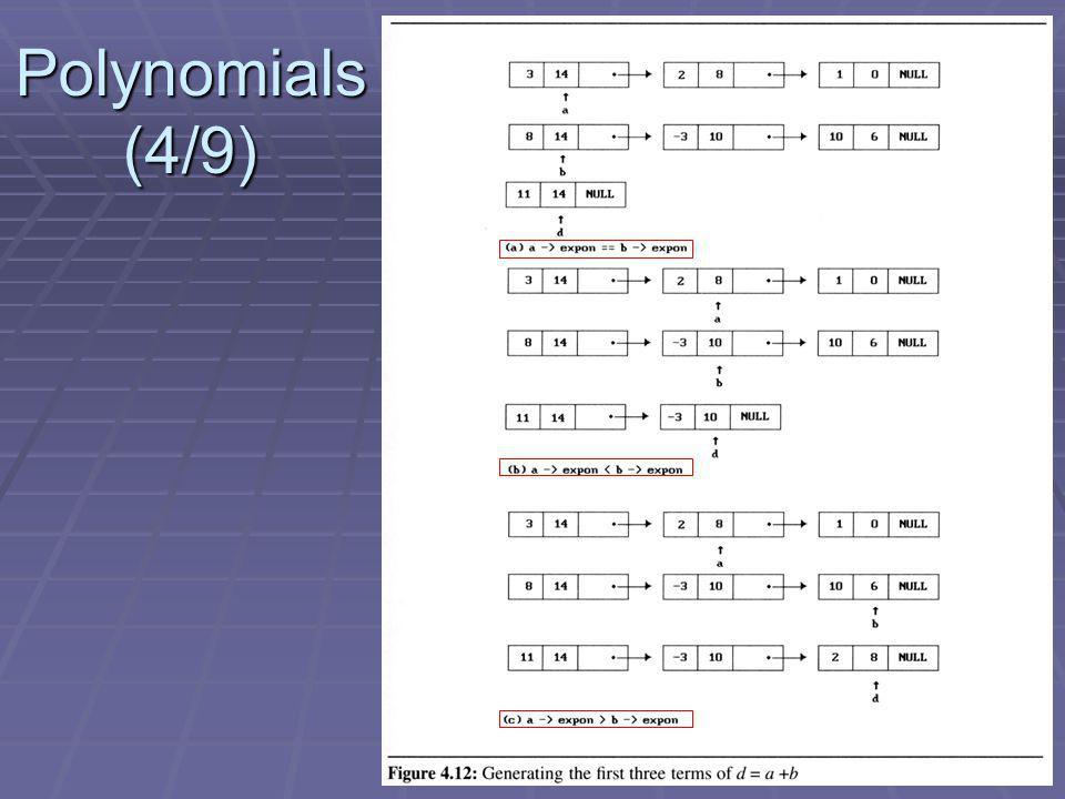 Polynomials (4/9)