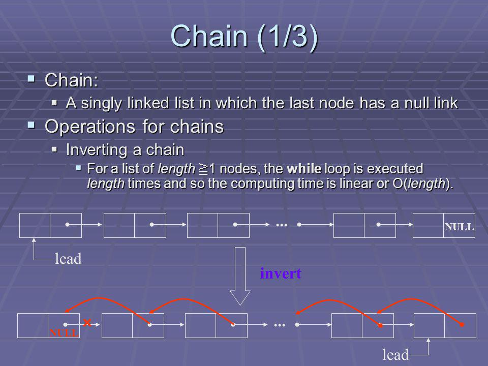 Chain (1/3) Chain: Operations for chains ×