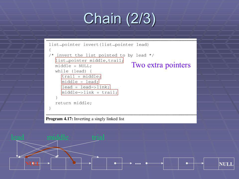 Chain (2/3) Two extra pointers lead middle trial ... NULL NULL