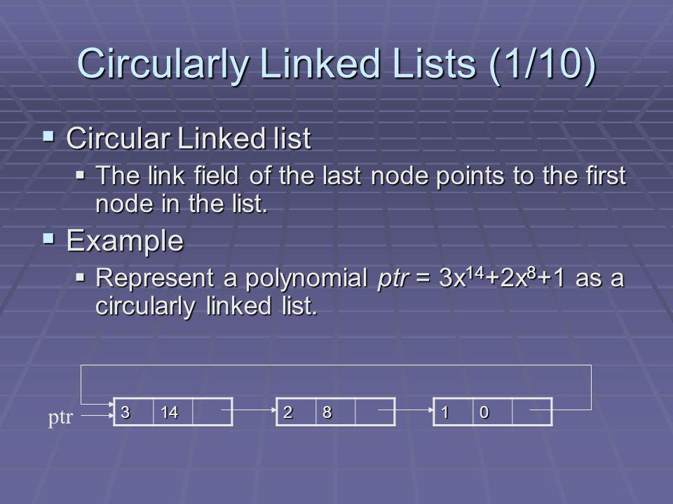 Circularly Linked Lists (1/10)