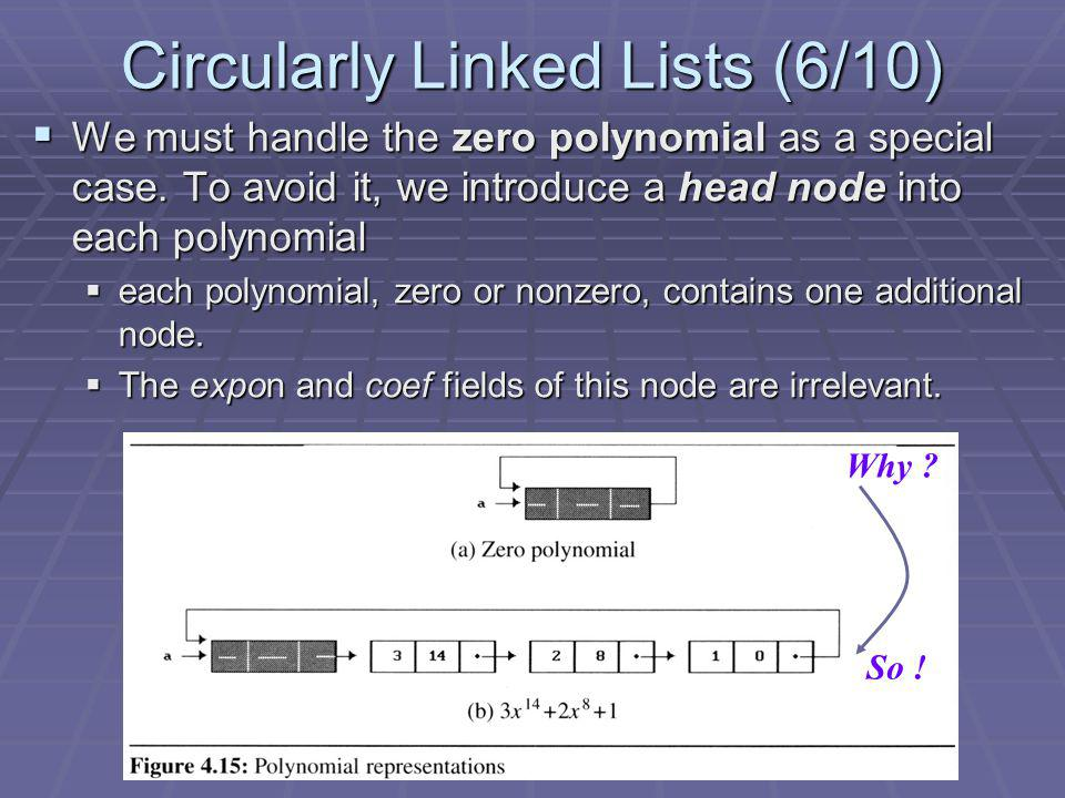 Circularly Linked Lists (6/10)