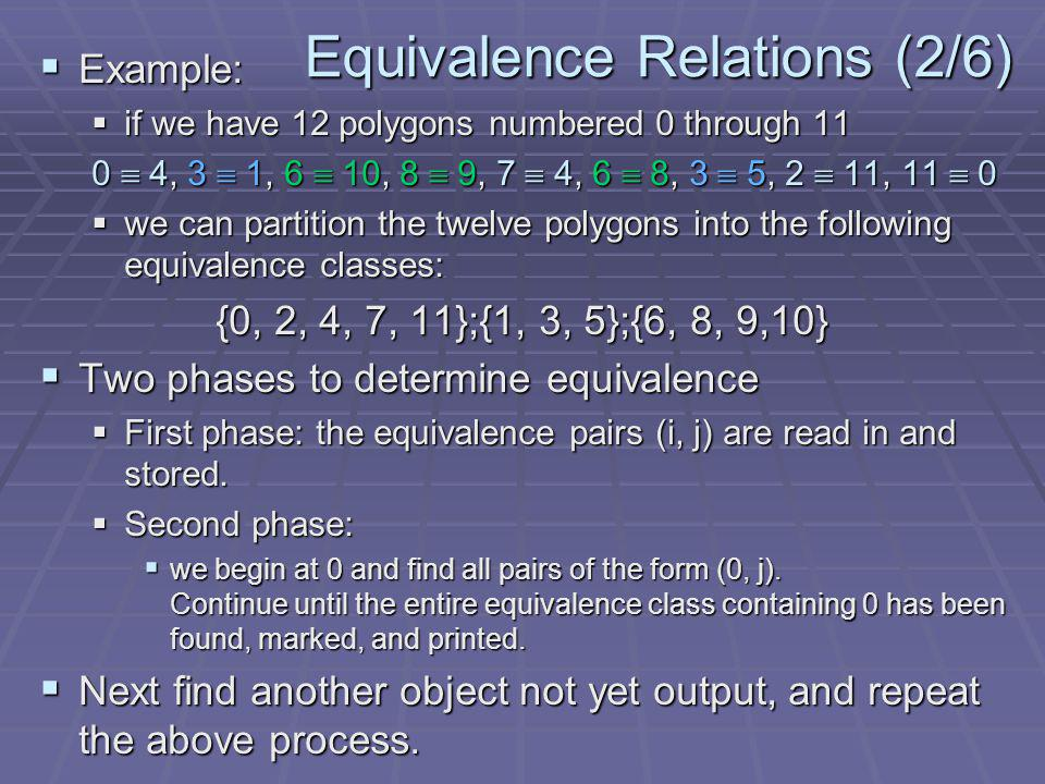 Equivalence Relations (2/6)