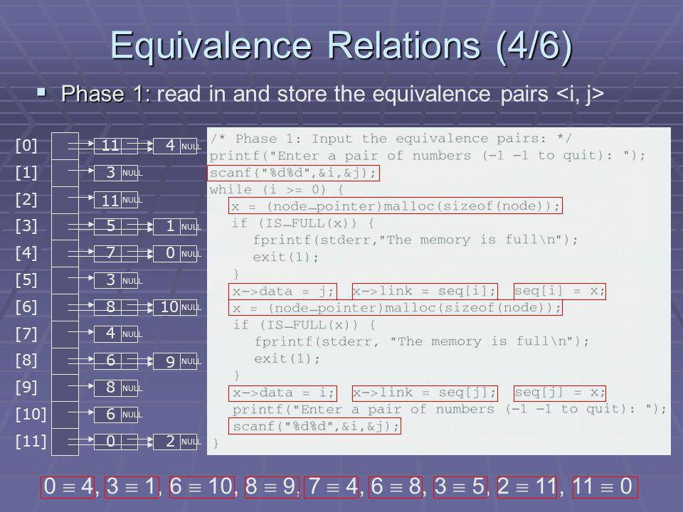 Equivalence Relations (4/6)