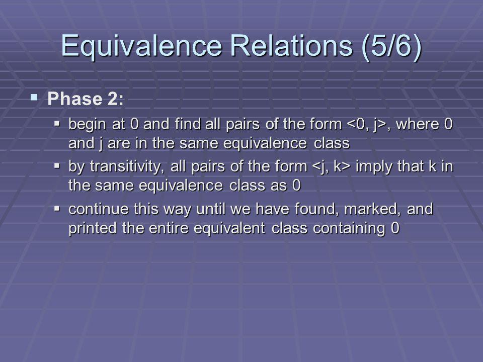 Equivalence Relations (5/6)