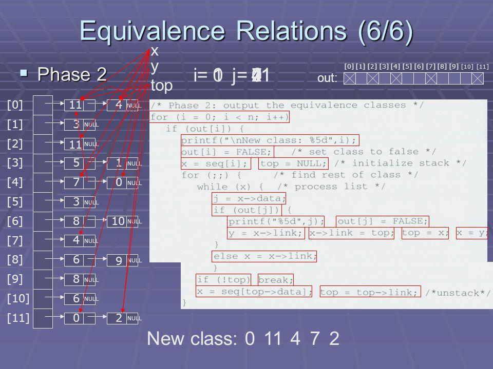 Equivalence Relations (6/6)