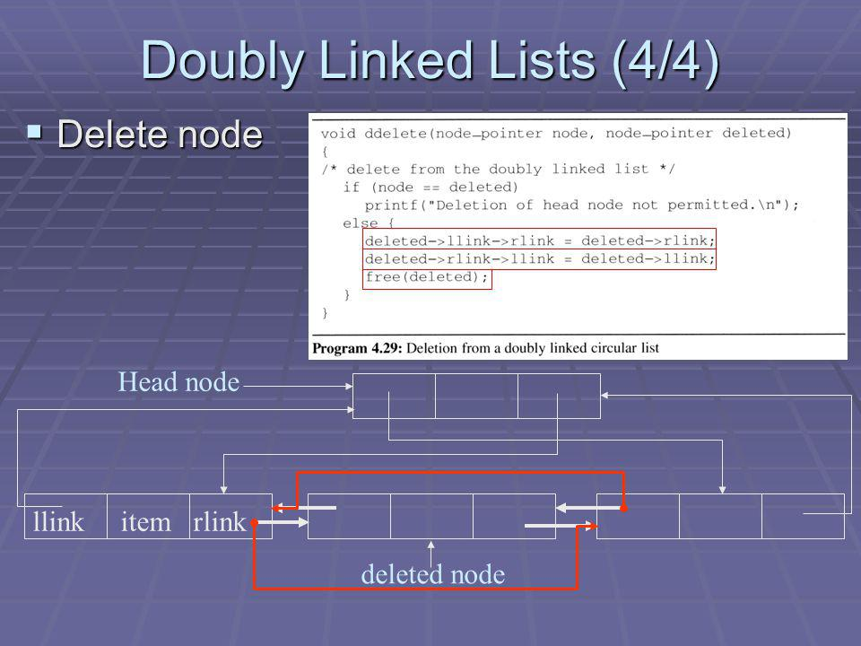 Doubly Linked Lists (4/4)