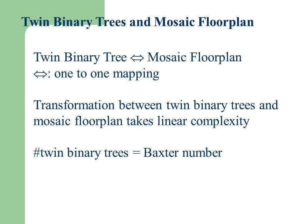 Twin Binary Trees and Mosaic Floorplan