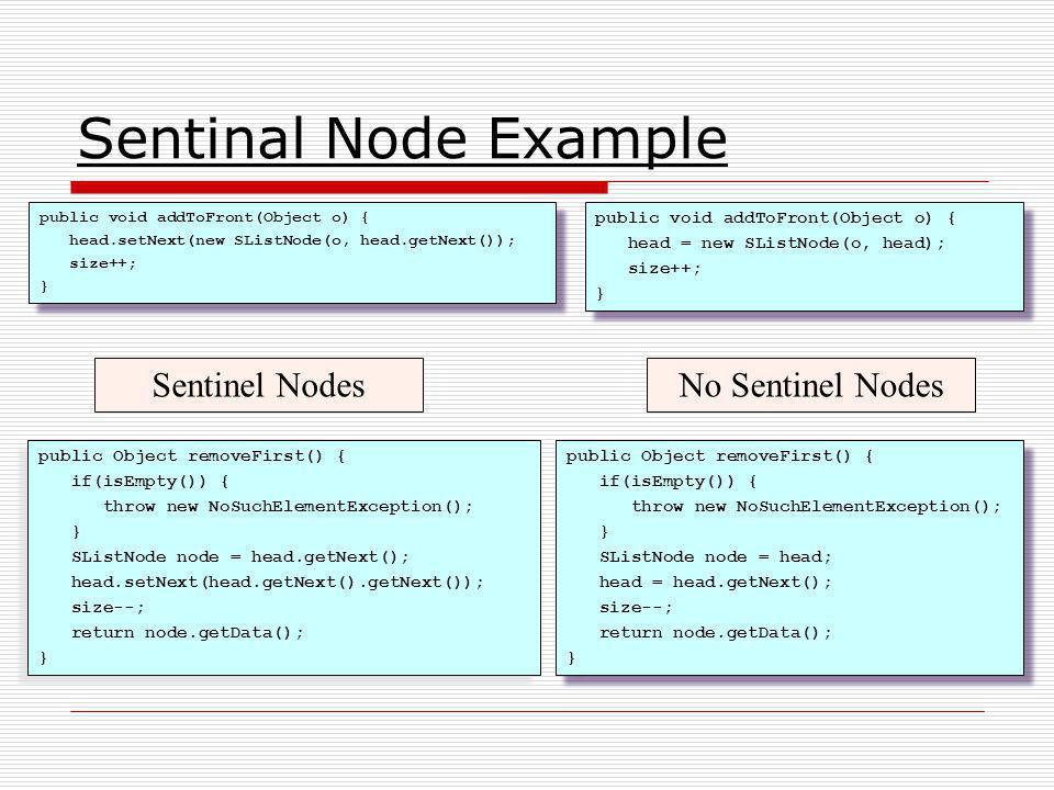 Sentinal Node Example Sentinel Nodes No Sentinel Nodes