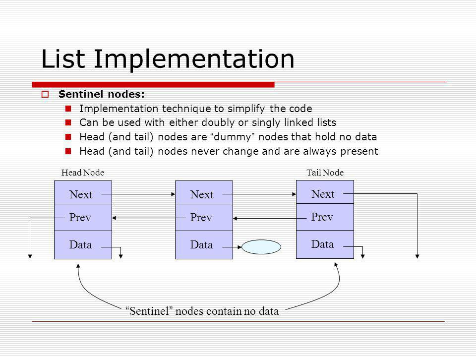 List Implementation Next Next Next Prev Prev Prev Data Data Data