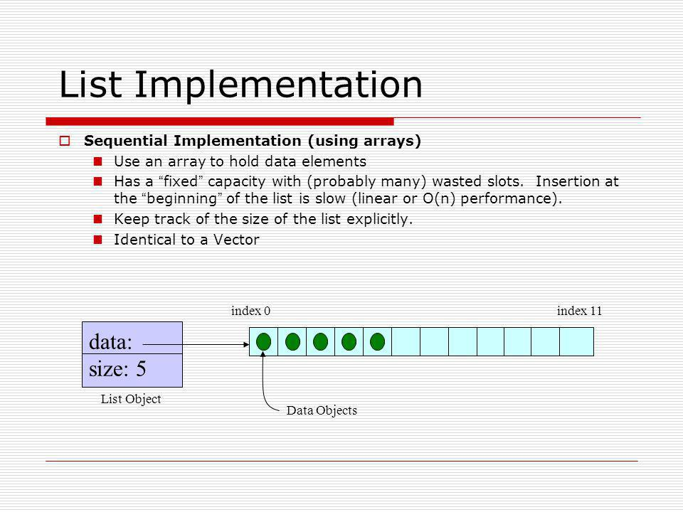 List Implementation data: size: 5